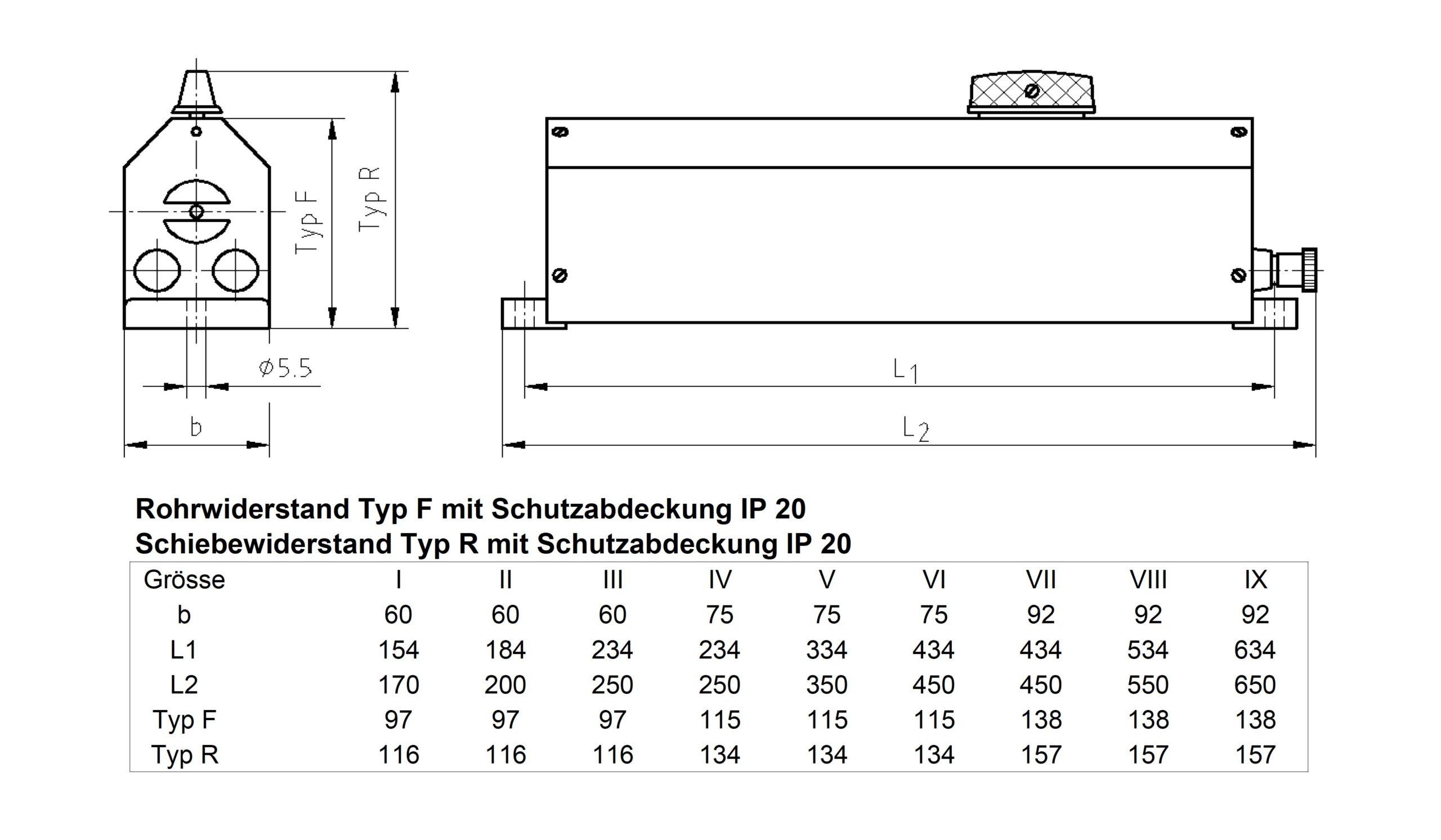 Culatti AG Schiebewiderstand Typ R mit Schutzabdeckung IP 20